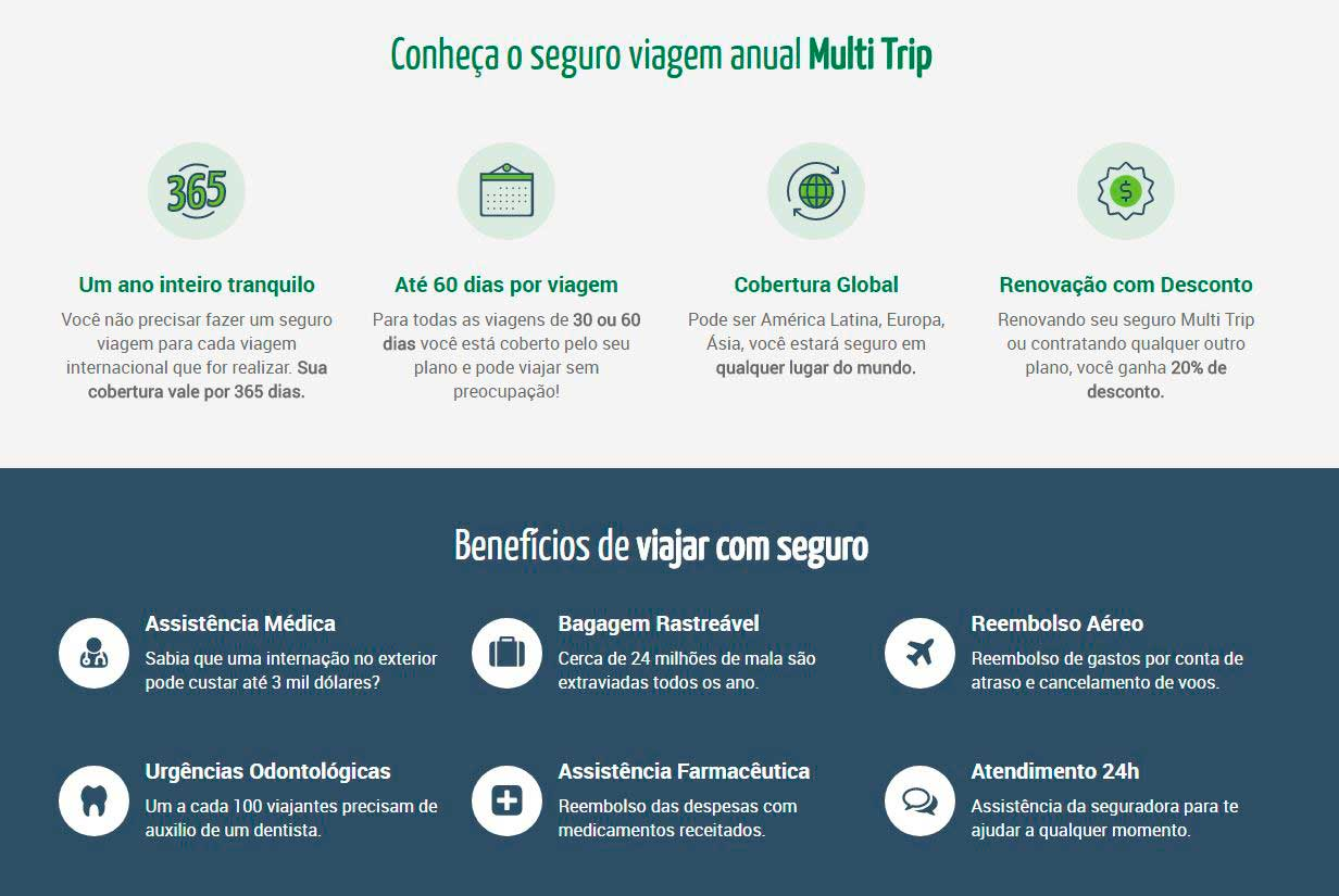 seguro viagem Multi Trip