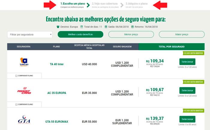 como comprar seguro viagem do seguros promo